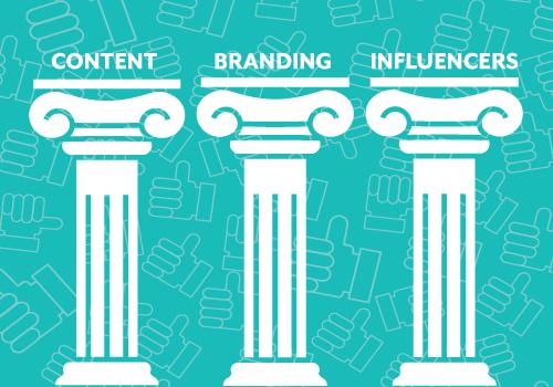 inbound-marketing-strategy-for-Facebook
