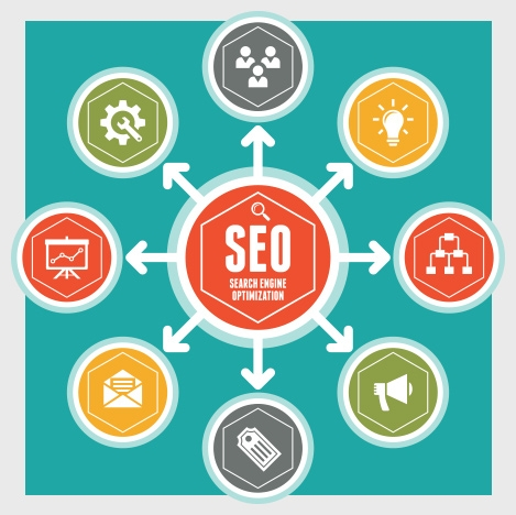 How SEO Services Convert Website Visits to Sales