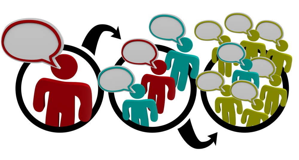 SaaS Marketing: Giving Word of Mouth a Nudge